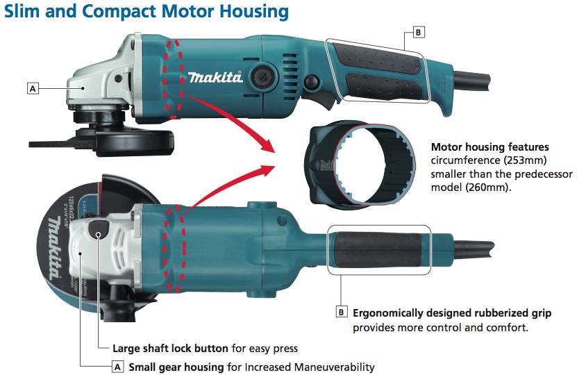 Điểm mặt 2 máy mài cầm tay Makita 125mm thông dụng hiện nay